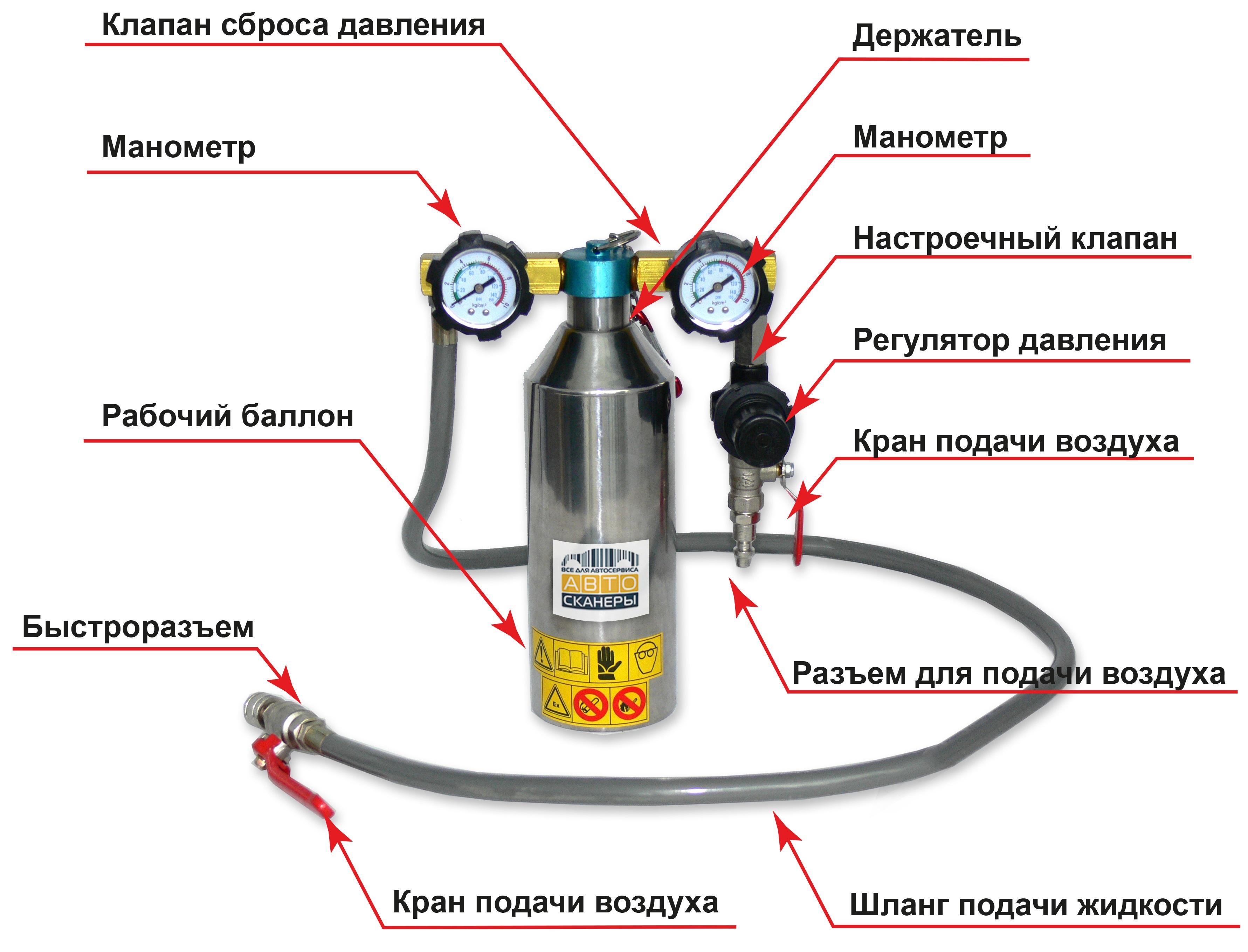GX-100 очистка топливной системы