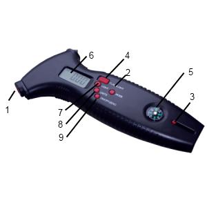 ADD628 - назначение функциональных кнопок
