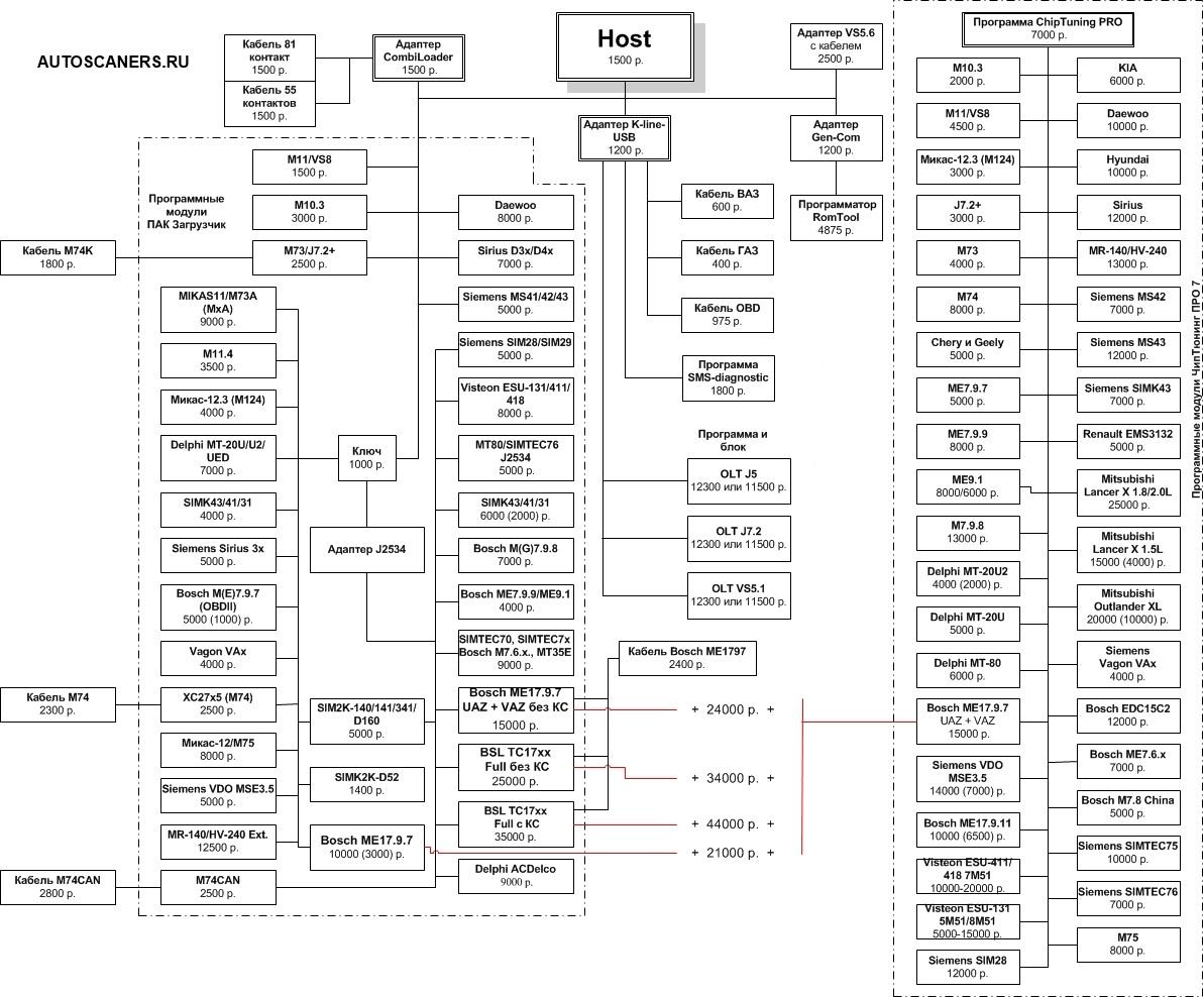Схема пак загрузчика v.3