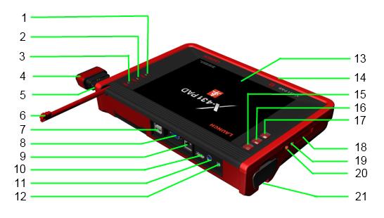 Launch X-431 PAD - функциональные кнопки и компоненты