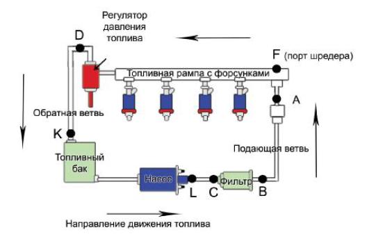 схема электронного впрыска