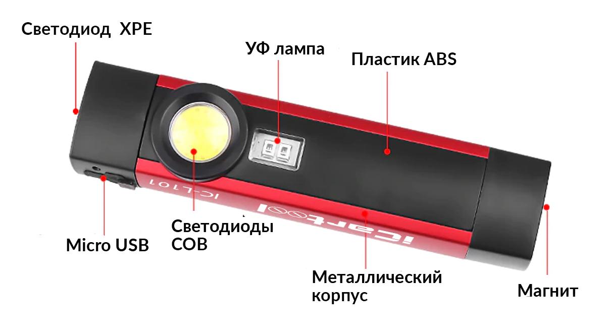 Фонарь светодиодный аккумуляторный с УФ подсветкой iCartool IC-L101