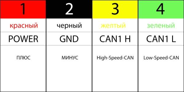 4 провода (вывода) эмулятораAdBlue Emu-Max Lite v.11.12 для Volvo FH/FM/FE/FL 2-й серии, негерметичный