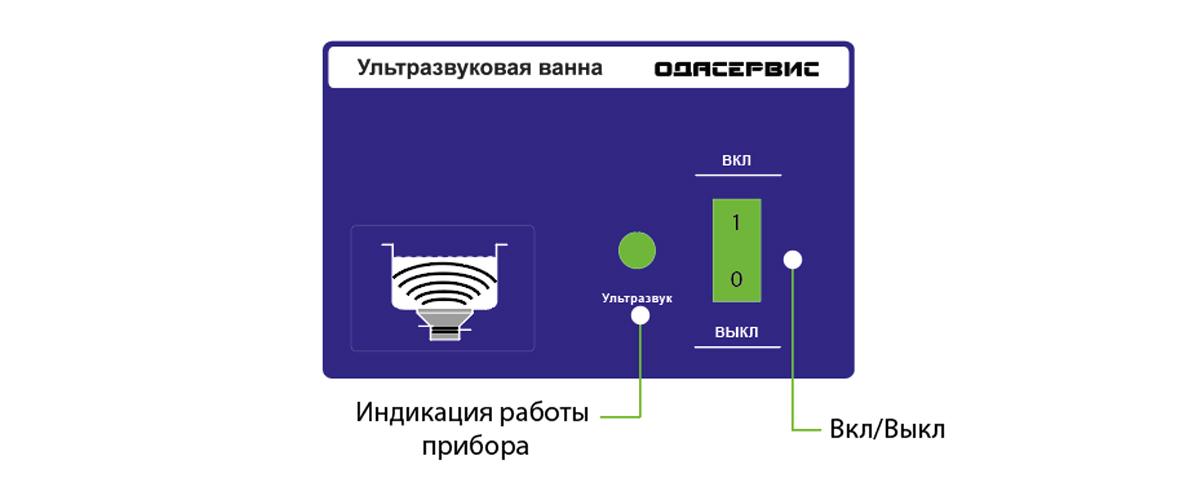 панель уз ванн Одасервис серии м.jpg